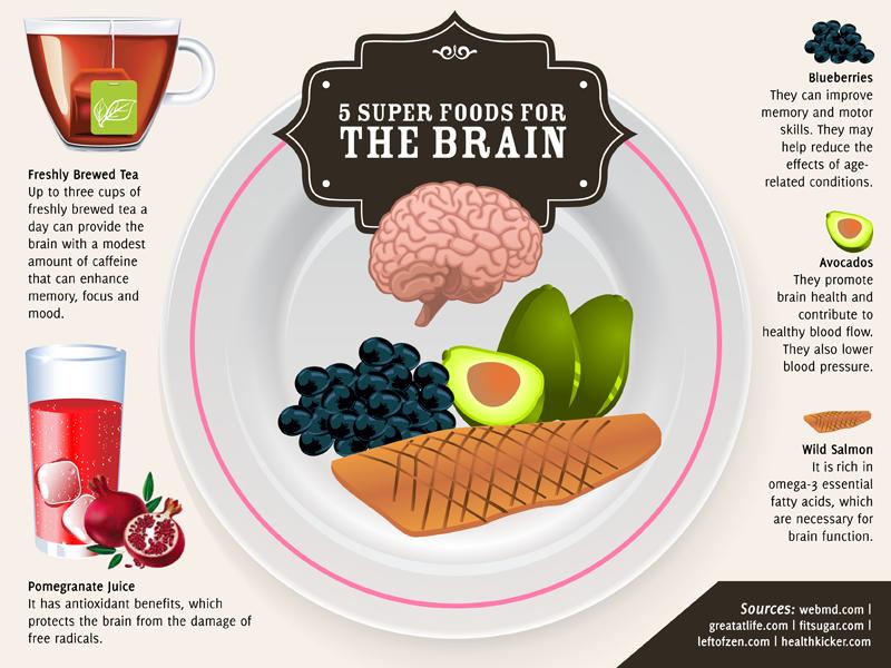 brain-healthy-foods-2.png